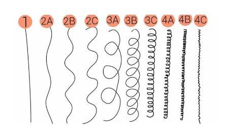 tipos de cabelos - Tipos de cabelos: conheça alguns deles